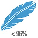 Nórdicos con menos del 96% de plumón